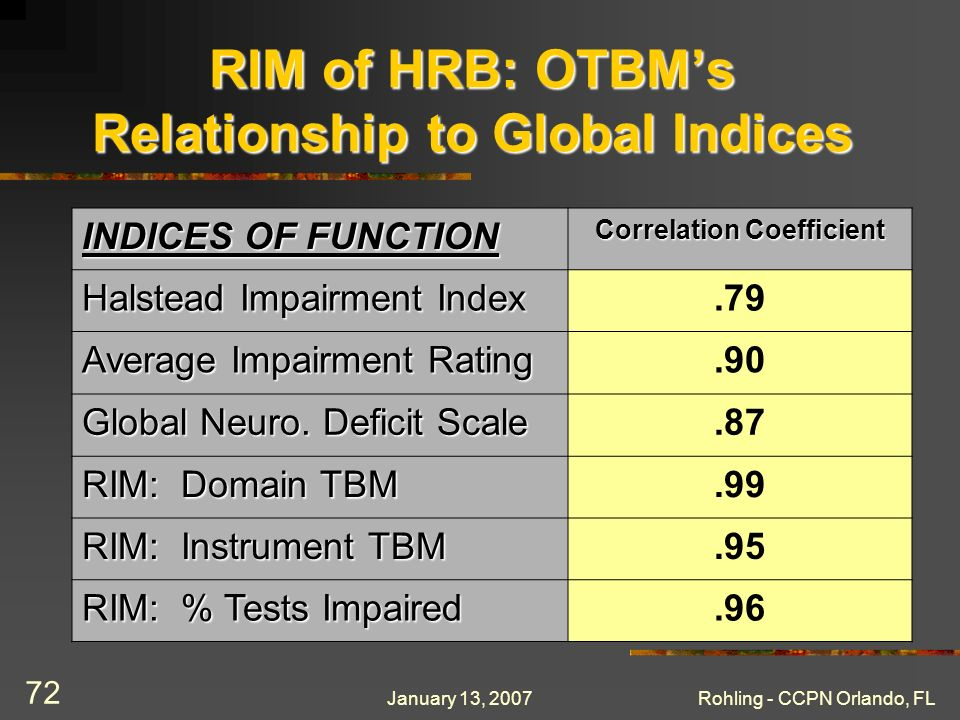 January 13, 2007Rohling - CCPN Orlando, FL 72 RIM of HRB: OTBMs Relationship to Global Indices INDICES OF FUNCTION Correlation Coefficient Halstead Impairment Index.79 Average Impairment Rating.90 Global Neuro.