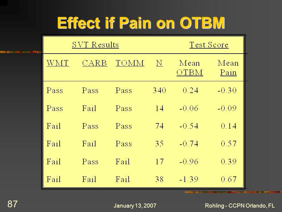 January 13, 2007Rohling - CCPN Orlando, FL 87 Effect if Pain on OTBM