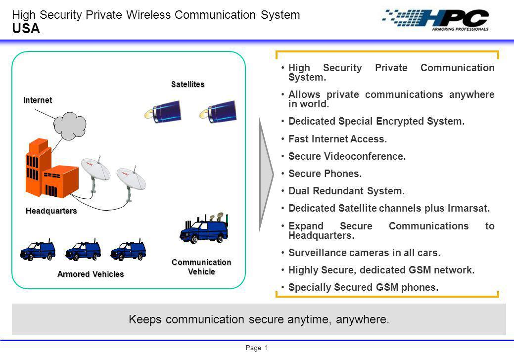 Page 1 High Security Private Wireless Communication System USA High Security Private Communication System. Allows private communications anywhere in w