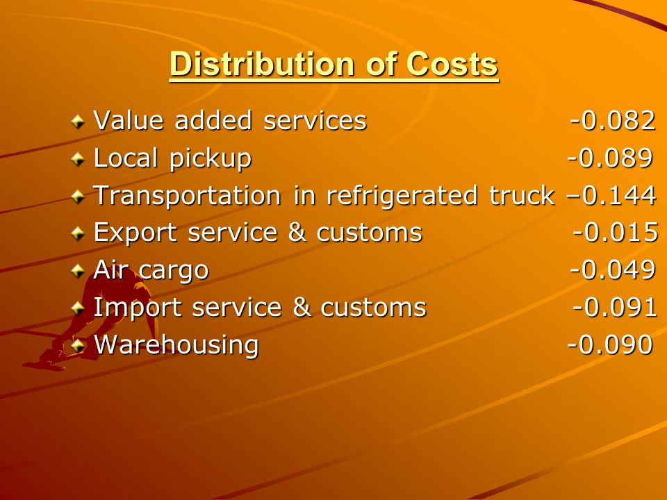 Distribution of Costs Value added services -0.082 Local pickup -0.089 Transportation in refrigerated truck –0.144 Export service & customs -0.015 Air