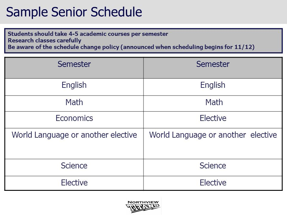 Sample Senior Schedule Semester English Math EconomicsElective World Language or another elective Science Elective Students should take 4-5 academic c