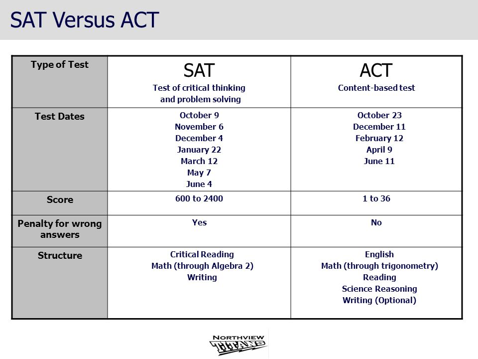 SAT Versus ACT Type of Test SAT Test of critical thinking and problem solving ACT Content-based test Test Dates October 9 November 6 December 4 Januar