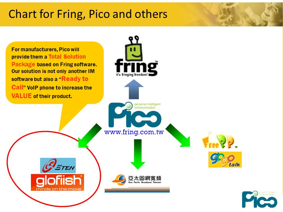 Chart for Fring, Pico and others www.fring.com.tw For manufacturers, Pico will provide them a Total Solution Package based on Fring software.