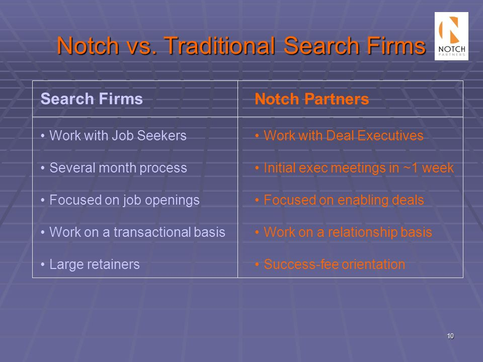 10 Notch vs. Traditional Search Firms Search Firms Work with Job Seekers Several month process Focused on job openings Work on a transactional basis L