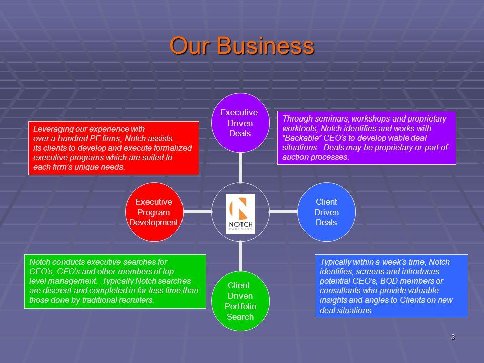 3 Our Business Executive Driven Deals Client Driven Deals Client Driven Portfolio Search Executive Program Development Through seminars, workshops and