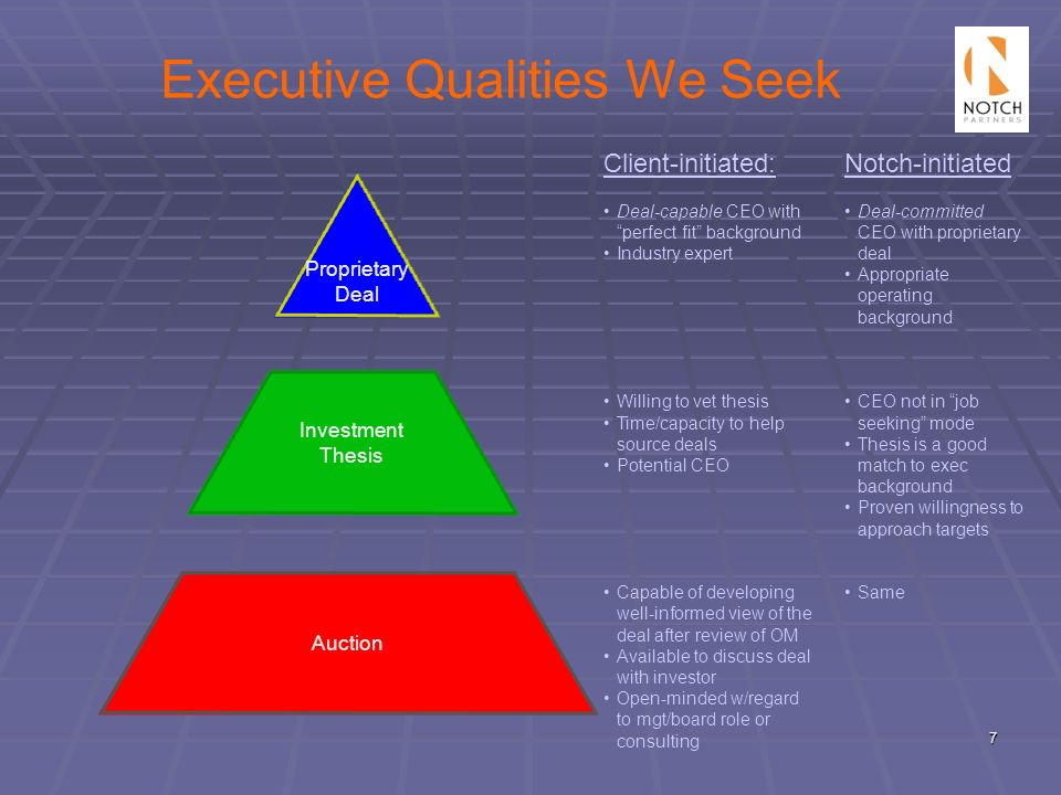 18 Executive Perspectives Notch uses their unique insight to harmonize the objectives of private equity with those of executives pursuing and investment thesis, to the benefit of all the parties.