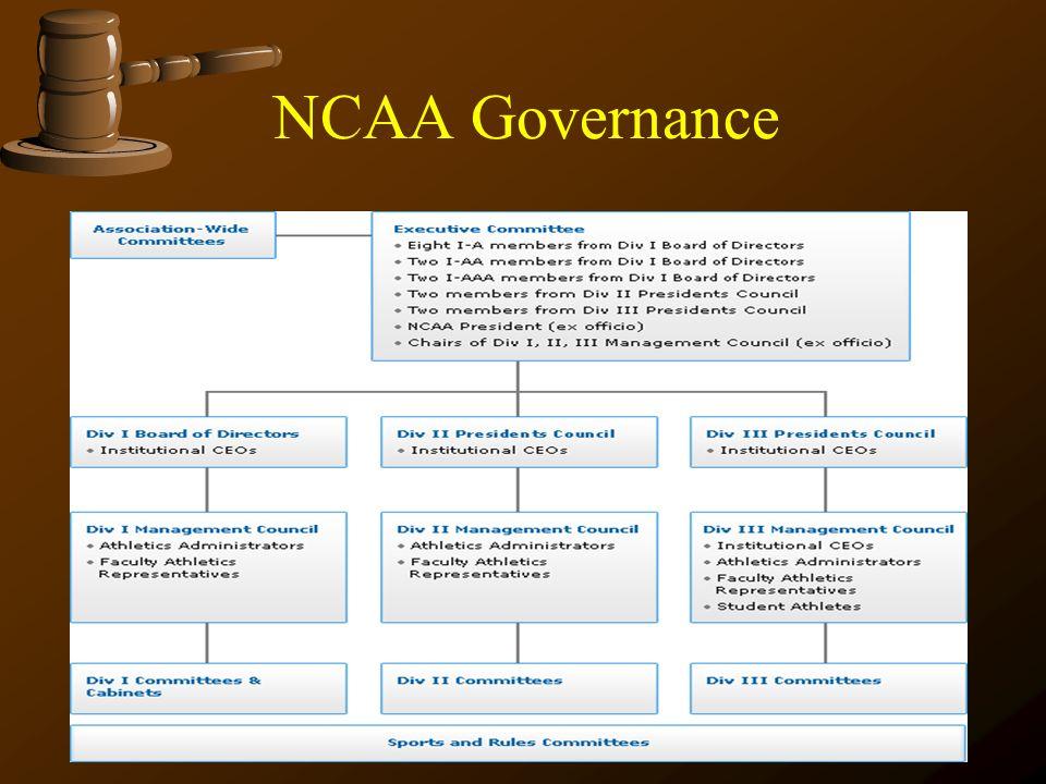Resources Sharp, Moorman & Claussen Sport Law: A Managerial Approach Sharp, Moorman & Claussen Sport Law: A Managerial Approach OBrien v. Ohio State U