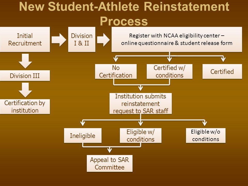 Old Student-Athlete Reinstatement Process Initial Recruitment- evaluation, questionnaire, scholarship offer Initial Recruitment- evaluation, questionn