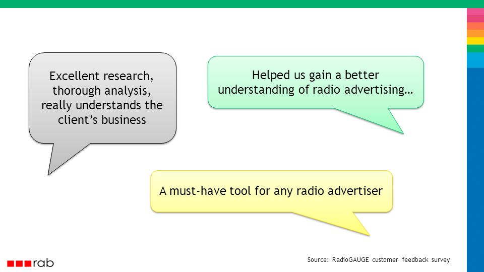 Excellent research, thorough analysis, really understands the clients business Source: RadioGAUGE customer feedback survey Helped us gain a better understanding of radio advertising… A must-have tool for any radio advertiser
