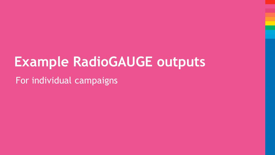 Example RadioGAUGE outputs For individual campaigns
