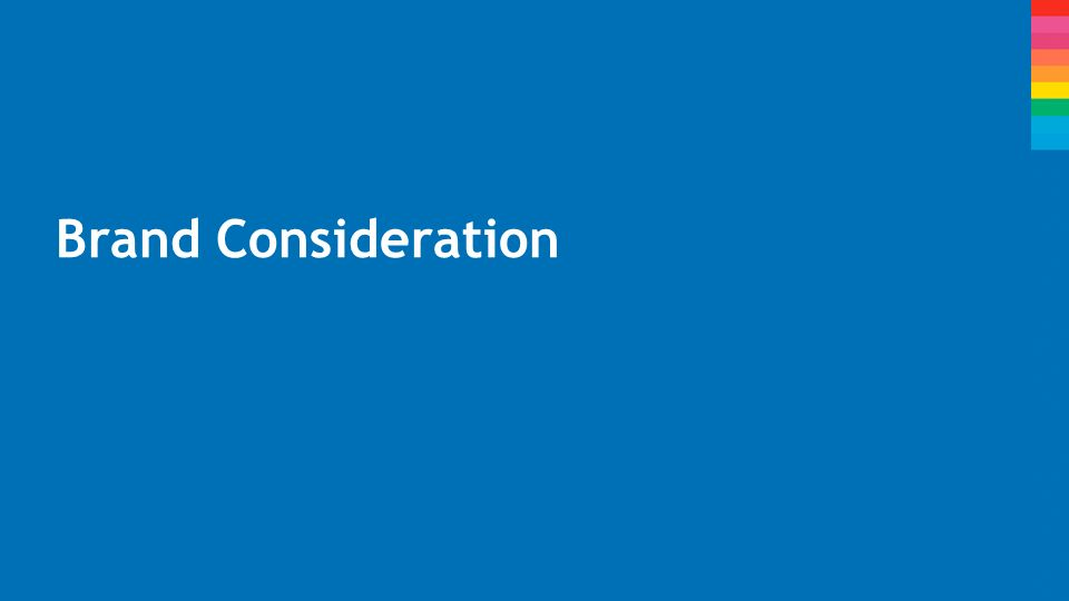 Brand Consideration