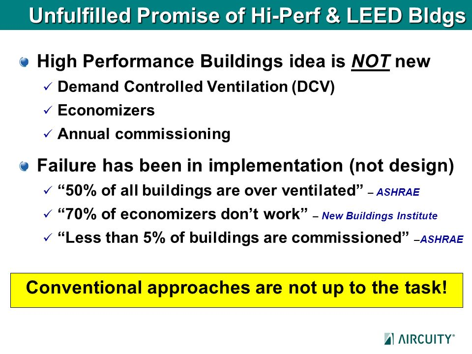 Unfulfilled Promise of Hi-Perf & LEED Bldgs High Performance Buildings idea is NOT new Demand Controlled Ventilation (DCV) Economizers Annual commissi