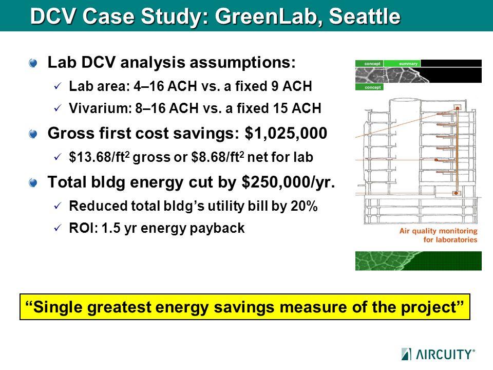 DCV Case Study: GreenLab, Seattle Lab DCV analysis assumptions: Lab area: 4–16 ACH vs. a fixed 9 ACH Vivarium: 8–16 ACH vs. a fixed 15 ACH Gross first