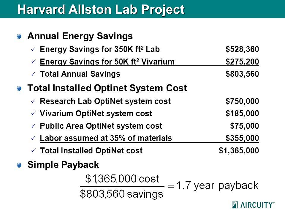 Harvard Allston Lab Project Annual Energy Savings Energy Savings for 350K ft 2 Lab$528,360 Energy Savings for 50K ft 2 Vivarium$275,200 Total Annual S