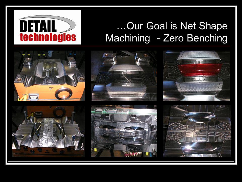…Our Goal is Net Shape Machining - Zero Benching