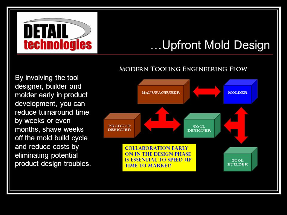 …Upfront Mold Design By involving the tool designer, builder and molder early in product development, you can reduce turnaround time by weeks or even