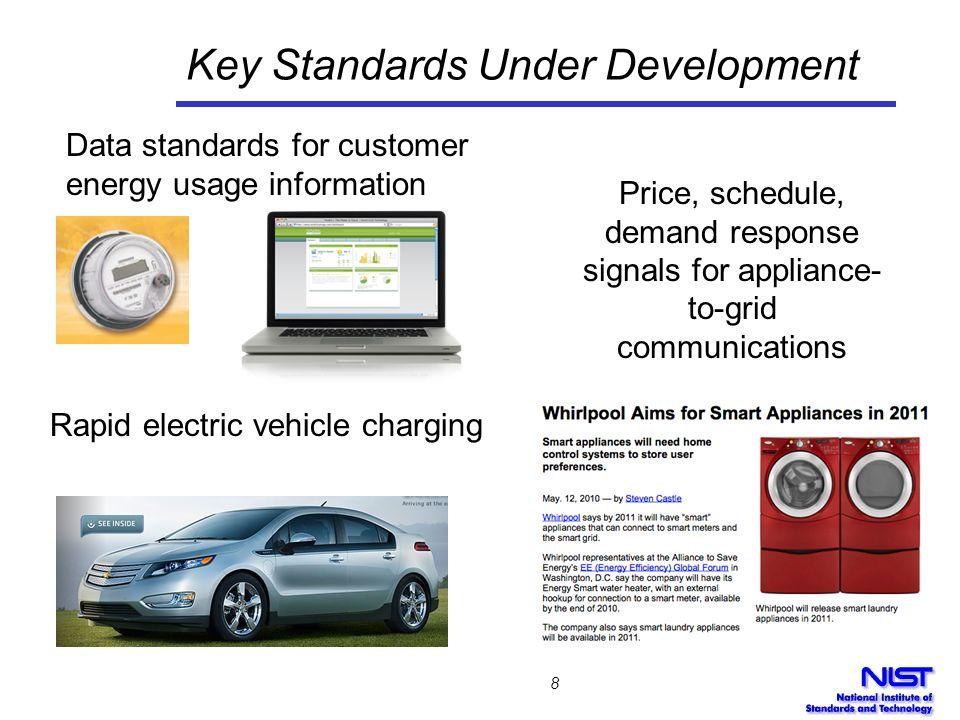 Key Standards Under Development 8 Data standards for customer energy usage information Price, schedule, demand response signals for appliance- to-grid