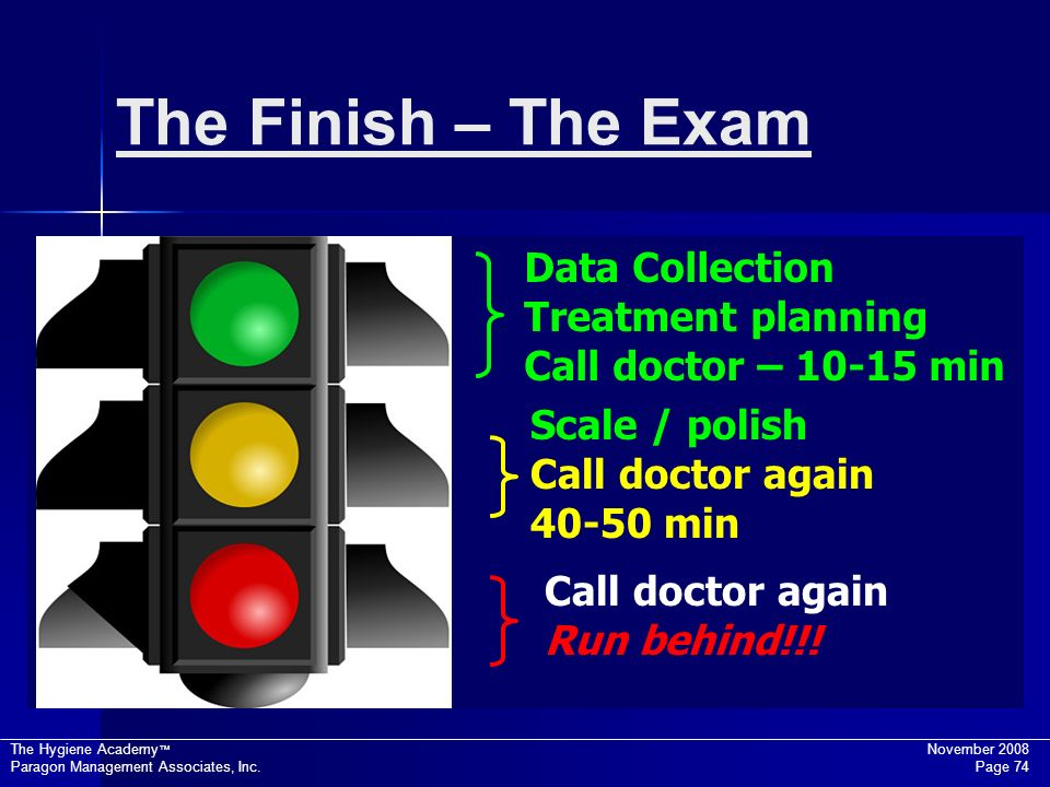 The Hygiene Academy November 2008 Paragon Management Associates, Inc. Page 74 The Finish – The Exam Data Collection Treatment planning Call doctor – 1