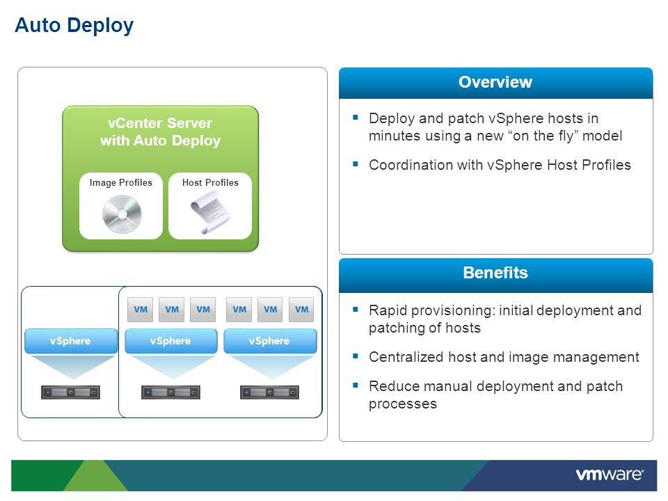 vSphere Auto Deploy vCenter Server with Auto Deploy Host ProfilesImage Profiles Deploy and patch vSphere hosts in minutes using a new on the fly model