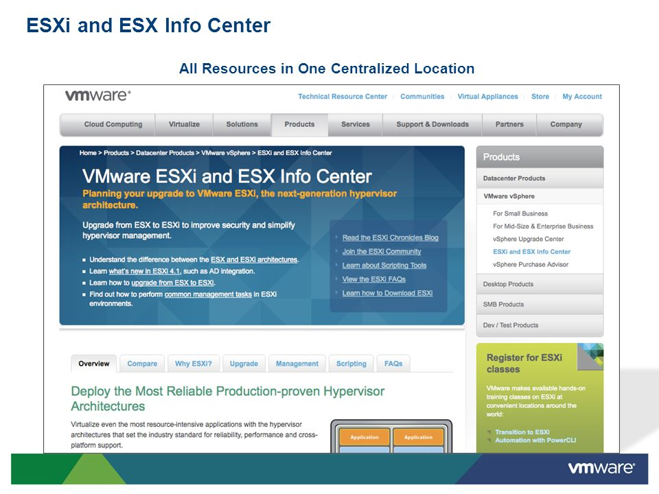 ESXi and ESX Info Center All Resources in One Centralized Location