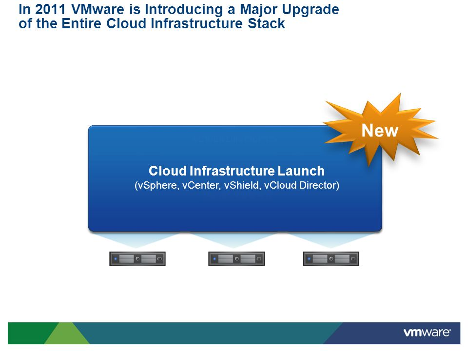 VMware vSphere : The Industrys Leading Virtualization Platform ApplicationServices InfrastructureServices Scalability VMware vSphere 4.1 Security VMsafe APIs vShield Zones Hot Add # of Hosts, VMs HA FT vMotion/S vMotion Data Recovery Availability Network Storage Distributed Switch Network I/O Control VMFS Thin Provisioning Storage I/O Control Storage APIs ESX/ESXi DRS/DPM Memory Overcommit Compute vCenter Server Host Profiles Linked Mode Orchestrator Update Mgr