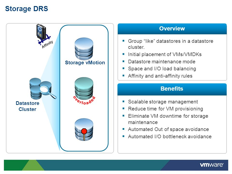 Storage DRS Group like datastores in a datastore cluster. Initial placement of VMs/VMDKs Datastore maintenance mode Space and I/O load balancing Affin