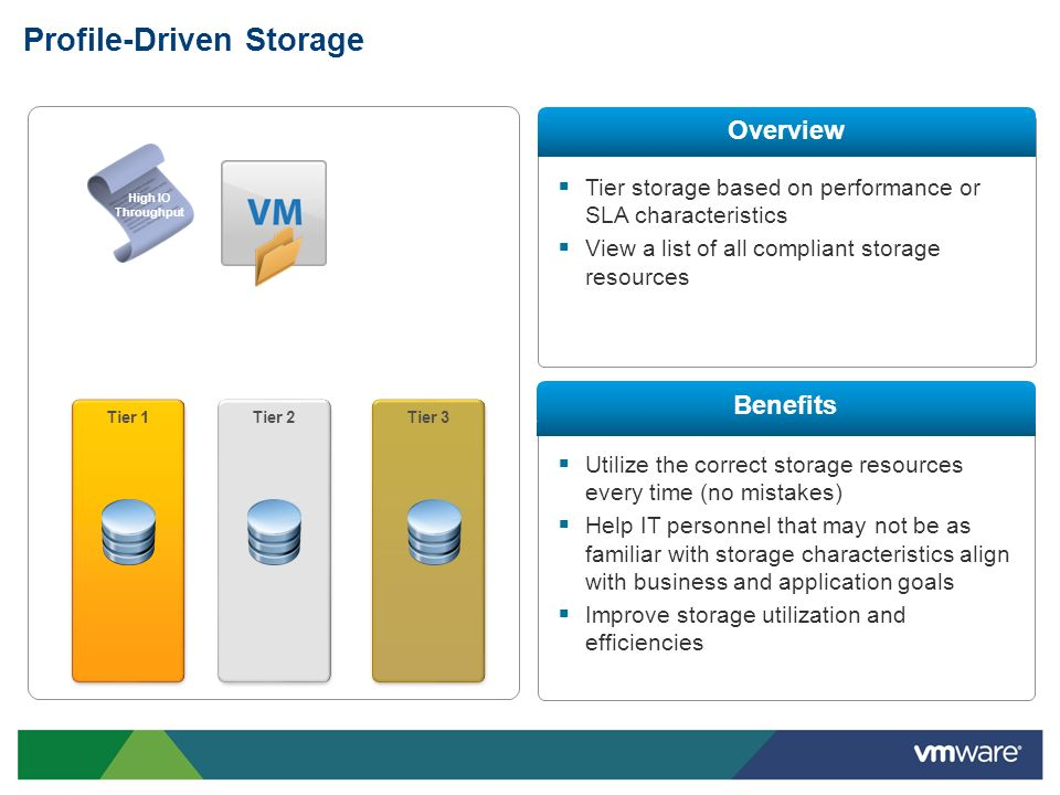 Tier 1Tier 2Tier 3 Profile-Driven Storage Tier storage based on performance or SLA characteristics View a list of all compliant storage resources Over