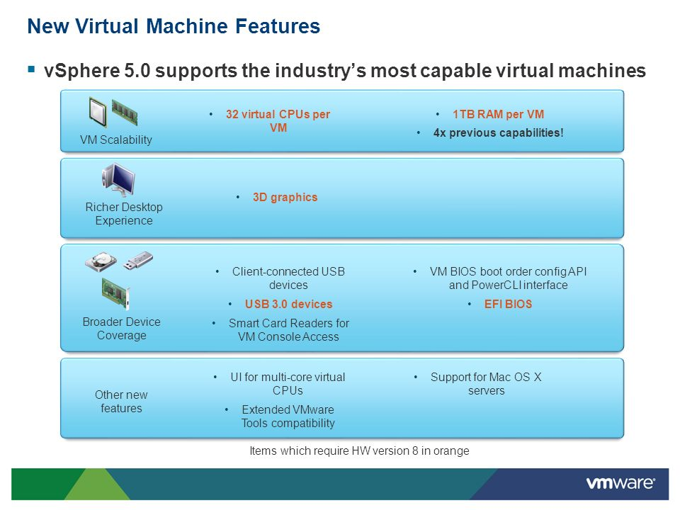 New Virtual Machine Features vSphere 5.0 supports the industrys most capable virtual machines Other new features UI for multi-core virtual CPUs Extend