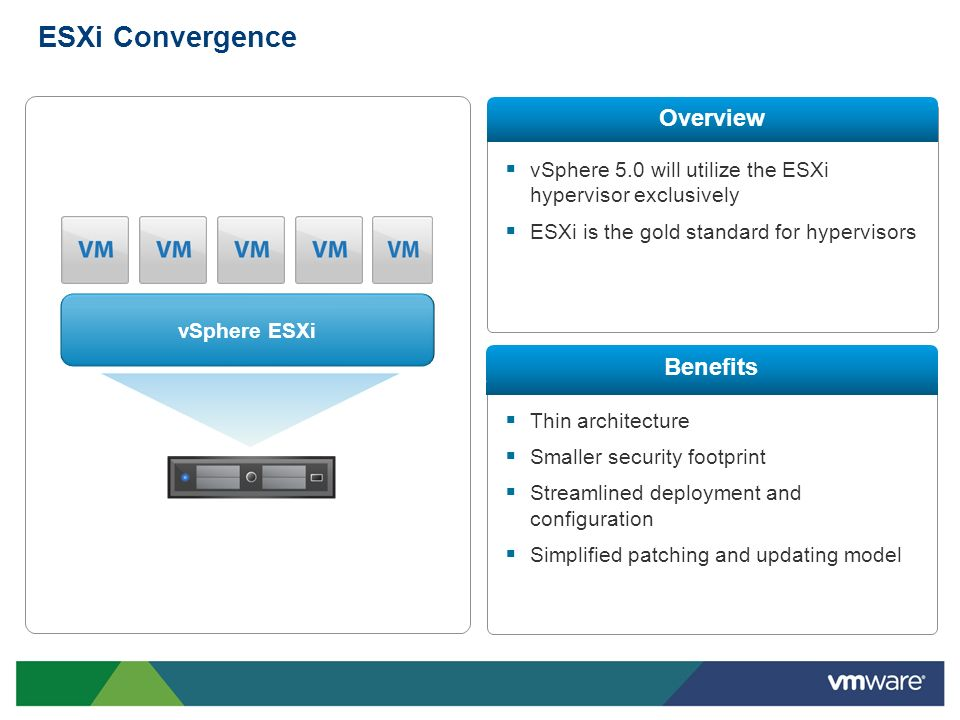ESX to ESXi Migration with VMware Update Manager Supported Paths Migration from ESX (Classic) 4.x to ESXi 5.0 For VUM-driven migration, pre-4.x hosts will have to be upgraded to 4.x first Might be better just to do fresh install of ESXi 5.0 Preservation of Configuration Information Most standard configurations will be preserved, but not all: Information thats not applicable to ESXi will not be preserved, e.g.