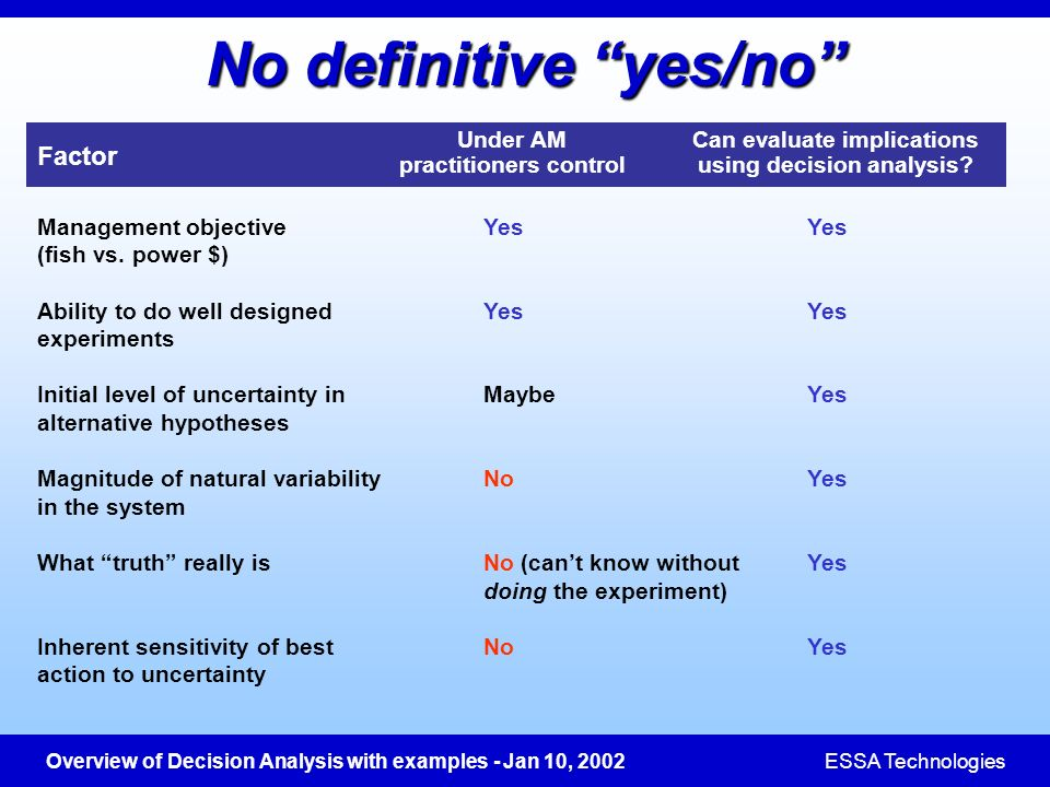 Overview of Decision Analysis with examples - Jan 10, 2002ESSA Technologies No definitive yes/no Management objective (fish vs. power $) Ability to do