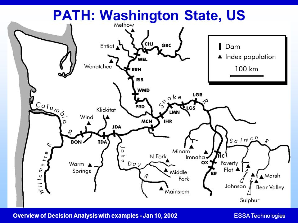 Overview of Decision Analysis with examples - Jan 10, 2002ESSA Technologies PATH: Washington State, US