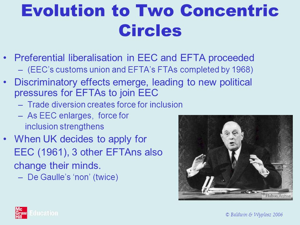 © Baldwin & Wyplosz 2006 Evolution to Two Concentric Circles Preferential liberalisation in EEC and EFTA proceeded –(EECs customs union and EFTAs FTAs