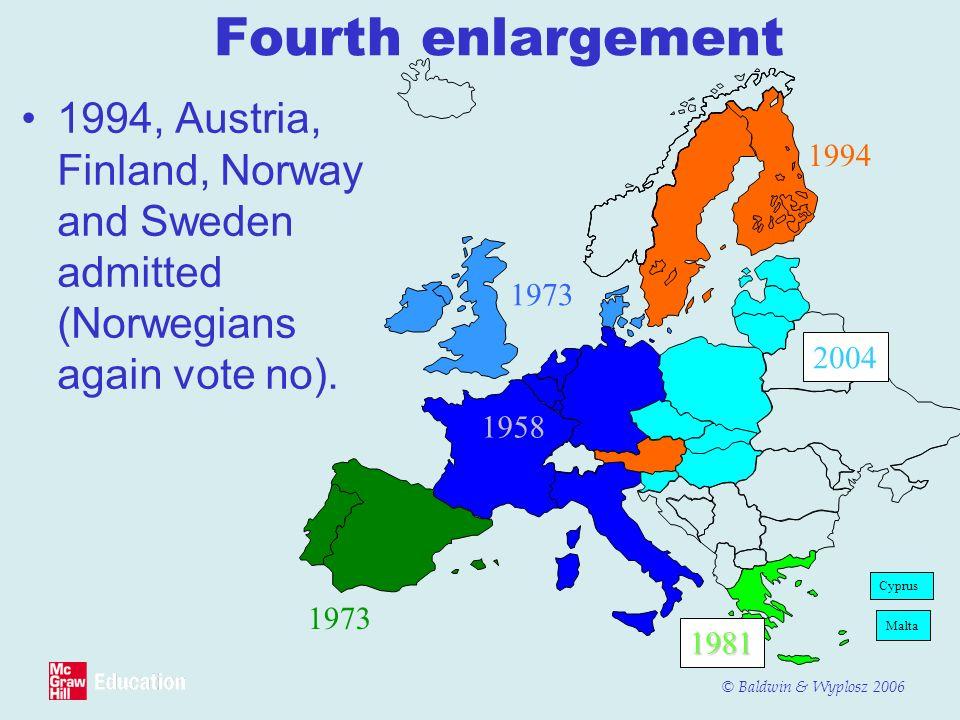 © Baldwin & Wyplosz 2006 Fourth enlargement 1994, Austria, Finland, Norway and Sweden admitted (Norwegians again vote no). Cyprus Malta 1958 1973 1994
