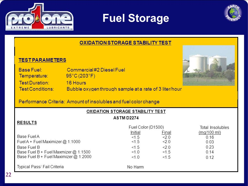 21 SAE J1321 Joint TMC/SAE Fuel Consumption Test Procedure – Type II Unit 28 – Test truck, starting mileage of 603,000 miles Unit 27 – Test truck, sta