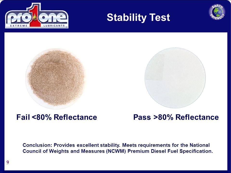 8 Fail MWSD Mean Wear Scar Diameter 0.57mm Pass MWSD Mean Wear Scar Diameter 0.35mm Conclusion: Improves lubricity in fuel. ASTM D6079 Lubricity Test
