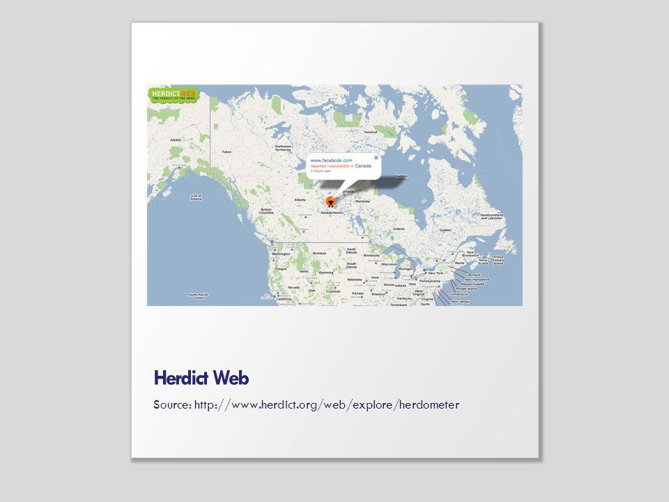 Herdict Web Source: http://www.herdict.org/web/explore/herdometer