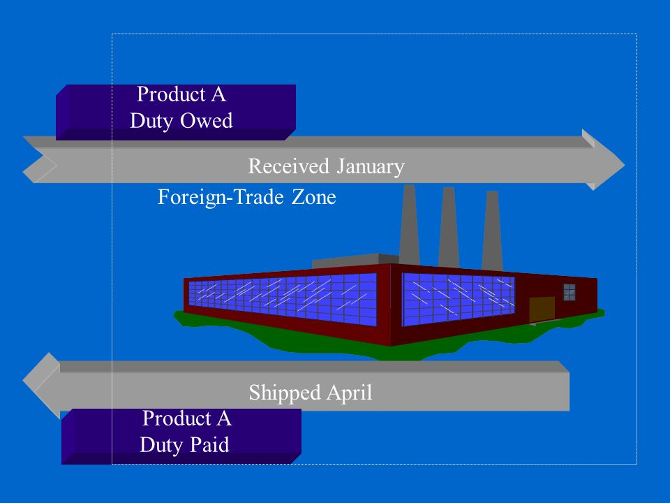 Received January Shipped April Product A Duty Owed Product A Duty Paid Foreign-Trade Zone