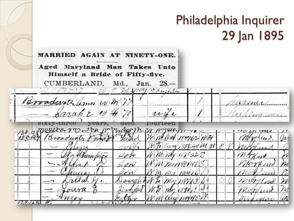 Philadelphia Inquirer 29 Jan 1895 1880 Census Garrett County, MD