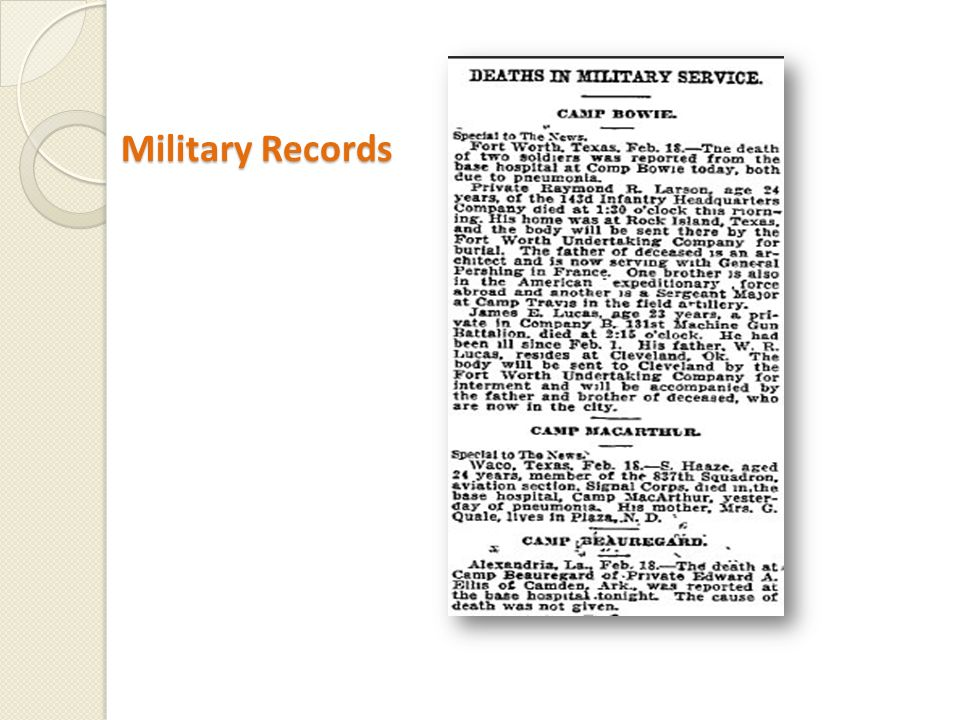 Military Records Military Records