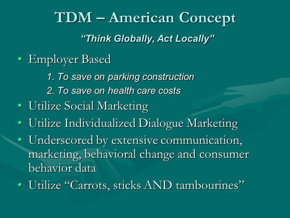 TDM – American Concept Think Globally, Act Locally Employer BasedEmployer Based 1. To save on parking construction 2. To save on health care costs Uti