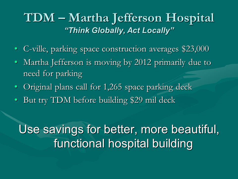 TDM – Martha Jefferson Hospital Think Globally, Act Locally C-ville, parking space construction averages $23,000C-ville, parking space construction av