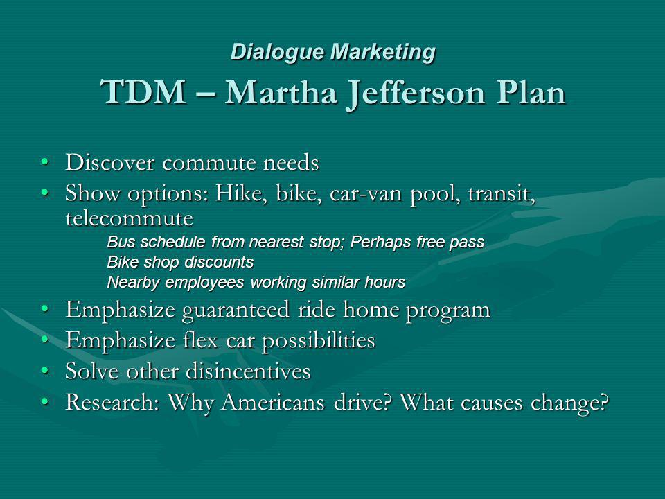 Dialogue Marketing TDM – Martha Jefferson Plan Discover commute needsDiscover commute needs Show options: Hike, bike, car-van pool, transit, telecommu