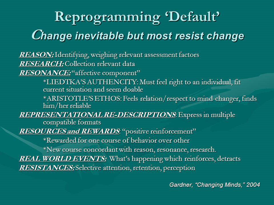 Reprogramming Default C hange inevitable but most resist change REASON: Identifying, weighing relevant assessment factors RESEARCH: Collection relevan