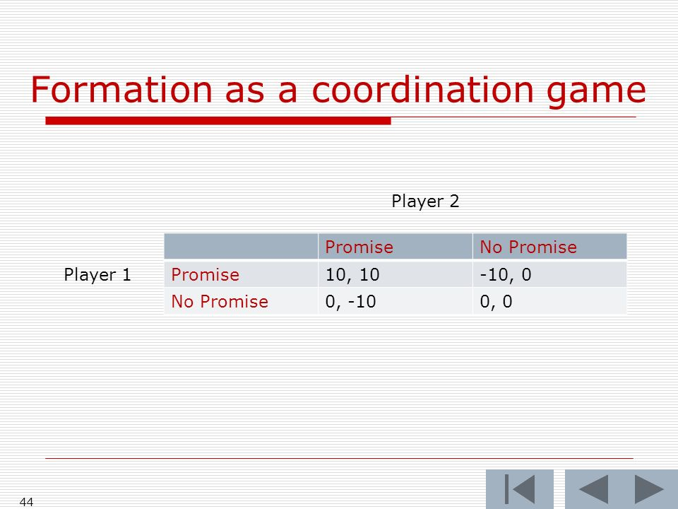 Formation as a coordination game 44 PromiseNo Promise Promise10, 10-10, 0 No Promise0, -100, 0 Player 1 Player 2