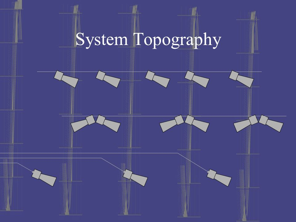System Topography