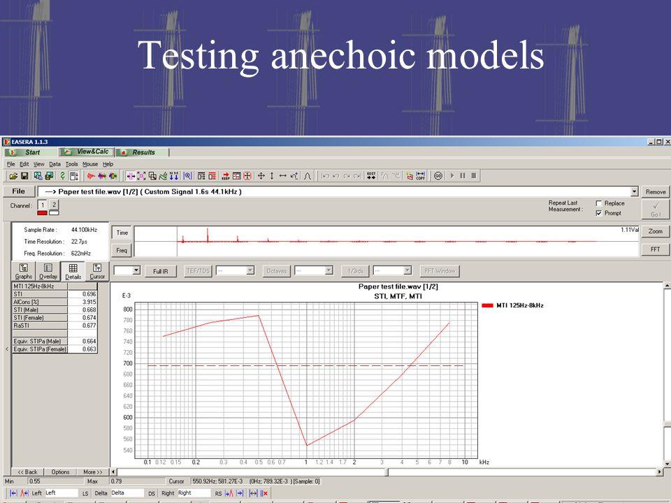 Testing anechoic models