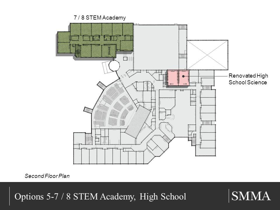 11/11/201315 Title of Slide Subtitle Options 5-7 / 8 STEM Academy, High School 7 / 8 STEM Academy Second Floor Plan Renovated High School Science