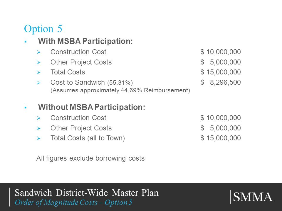 11/11/201317 Title of Slide Subtitle Option 5 With MSBA Participation: Construction Cost$ 10,000,000 Other Project Costs$ 5,000,000 Total Costs$ 15,000,000 Cost to Sandwich (55.31%) $ 8,296,500 (Assumes approximately 44.69% Reimbursement) Sandwich District-Wide Master Plan Order of Magnitude Costs – Option 5 Without MSBA Participation: Construction Cost$ 10,000,000 Other Project Costs$ 5,000,000 Total Costs (all to Town)$ 15,000,000 All figures exclude borrowing costs