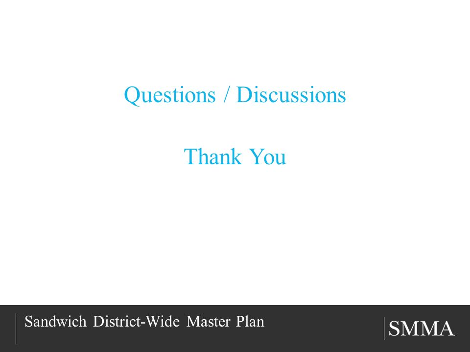 11/11/201321 Title of Slide Subtitle Questions / Discussions Thank You Sandwich District-Wide Master Plan
