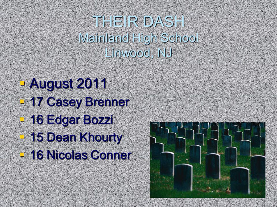 THEIR DASH Mainland High School Linwood, NJ August 2011 August 2011 17 Casey Brenner 17 Casey Brenner 16 Edgar Bozzi 16 Edgar Bozzi 15 Dean Khourty 15 Dean Khourty 16 Nicolas Conner 16 Nicolas Conner
